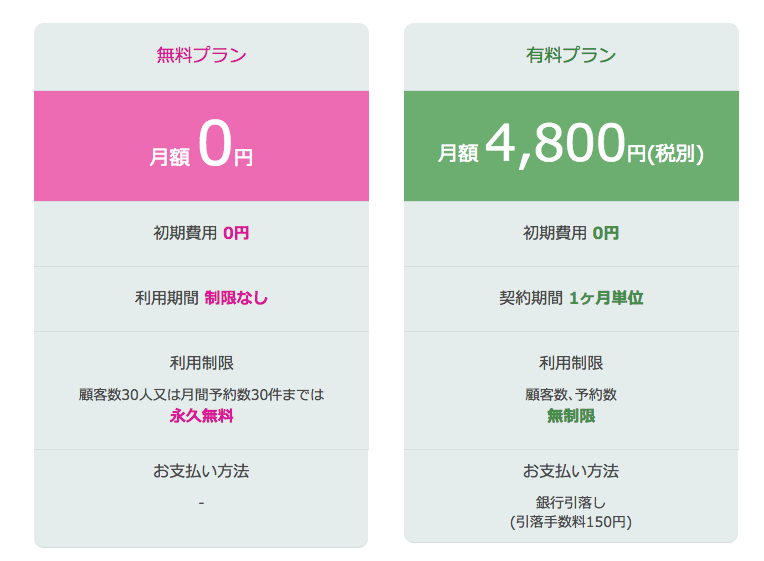美容室サロンの無料の予約システム